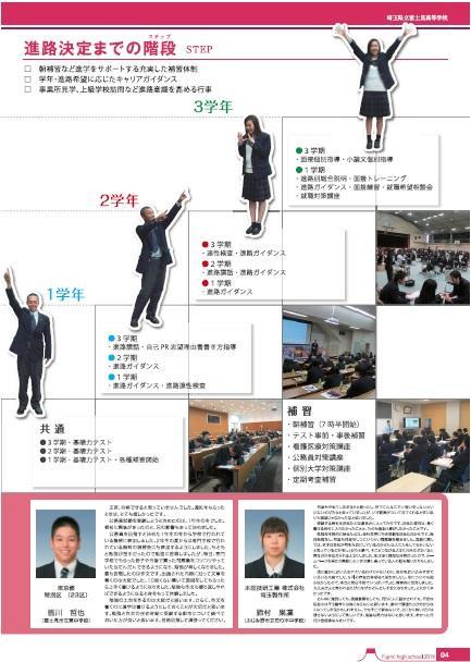 埼玉 コンピュータ & 医療 事務 専門 学校